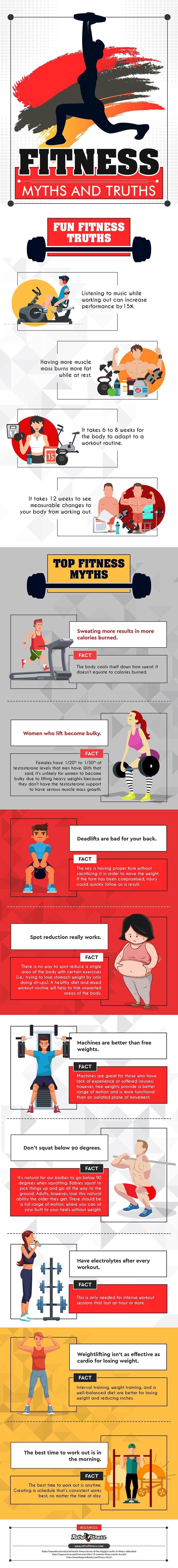 Retro Fitness Myths Truths
